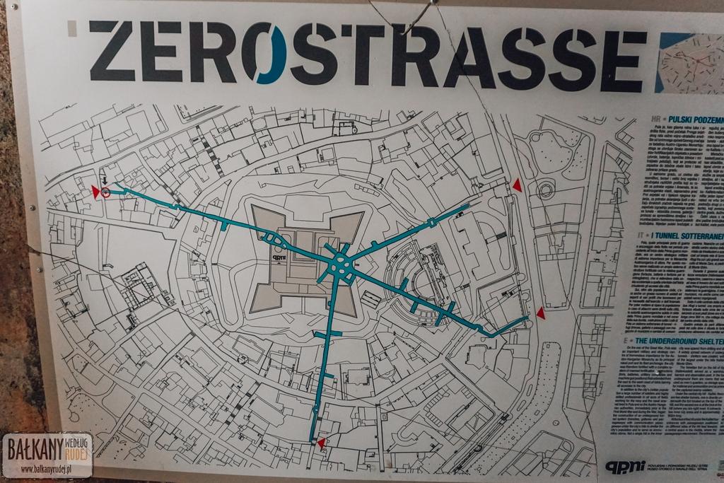 Zerostrasse