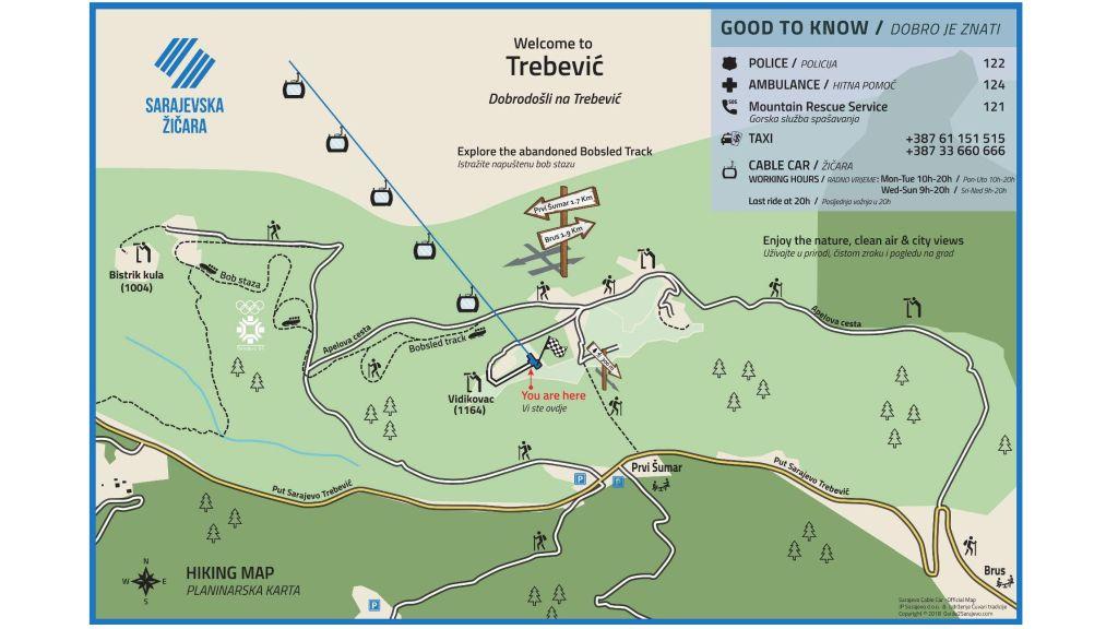Kolej gondolowa na Trebevic